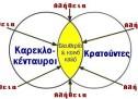 ΣΧΕΤΙΚΙΣΜΟΣ (Relativism)